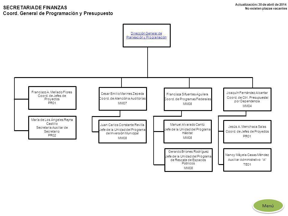 Actualización: 30 de abril de 2014 No existen plazas vacantes Joaquín Fernández Alcantar Coord. de Ctrl. Presupuestal por Dependencia MM04 Manuel Alva