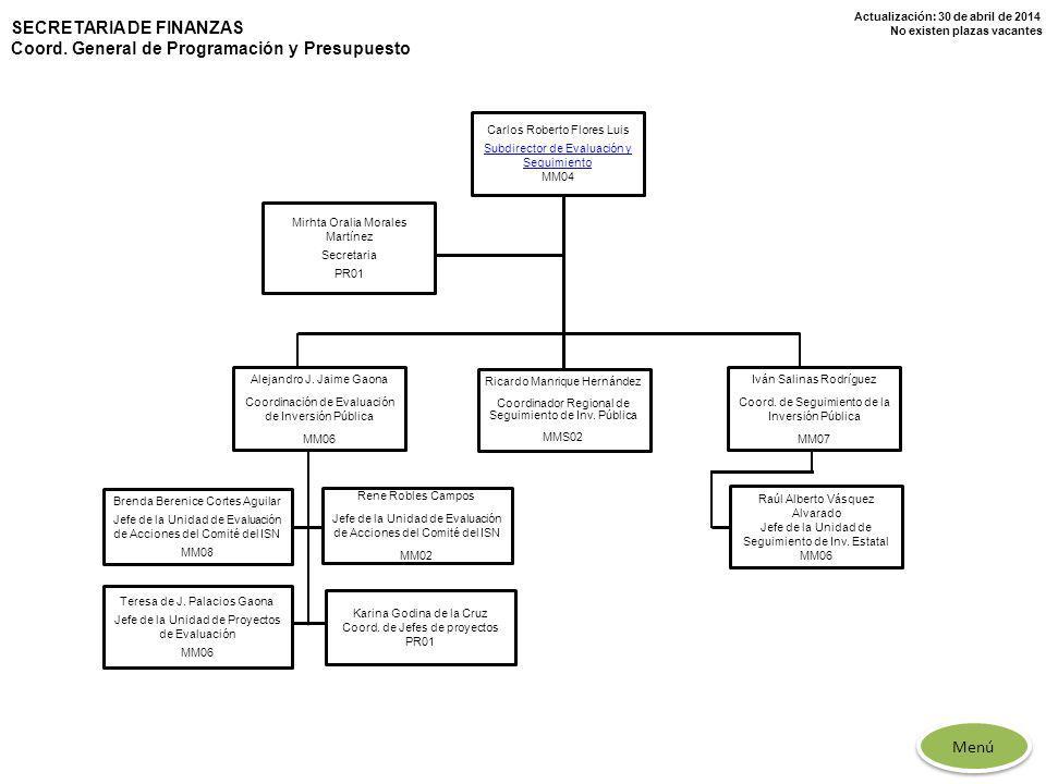 Actualización: 30 de abril de 2014 No existen plazas vacantes Ricardo Manrique Hernández Coordinador Regional de Seguimiento de Inv. Pública MMS02 Raú