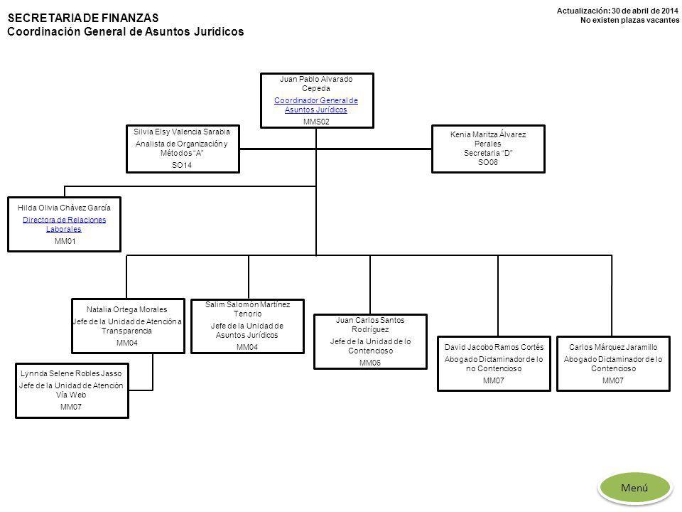 Actualización: 30 de abril de 2014 No existen plazas vacantes SECRETARIA DE FINANZAS Coordinación General de Asuntos Jurídicos Juan Pablo Alvarado Cep