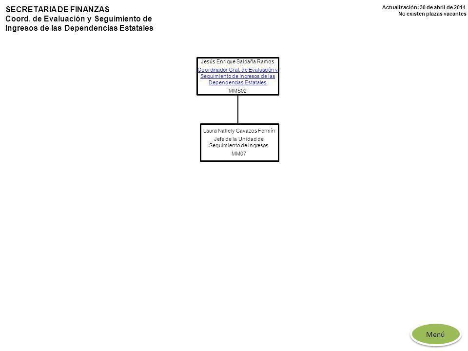 Actualización: 30 de abril de 2014 No existen plazas vacantes Jesús Enrique Saldaña Ramos Coordinador Gral. de Evaluación y Seguimiento de Ingresos de