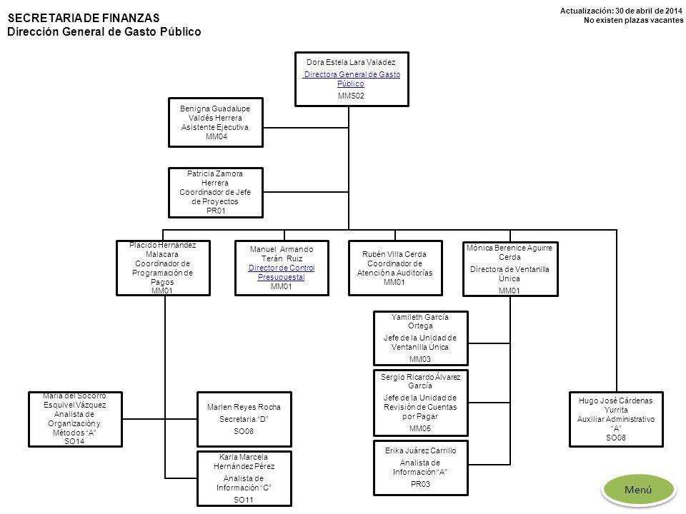 Actualización: 30 de abril de 2014 No existen plazas vacantes Manuel Armando Terán Ruiz Director de Control Presupuestal MM01 Placido Hernández Malaca