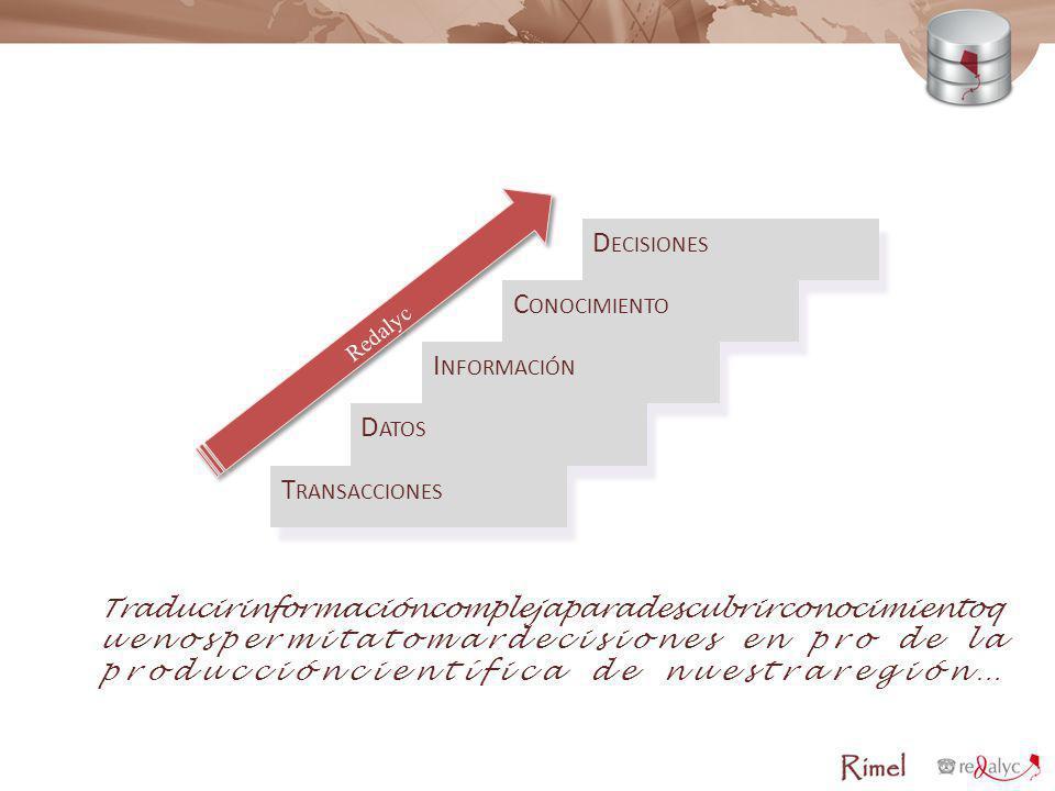Traducirinformacióncomplejaparadescubrirconocimientoq uenospermitatomardecisiones en pro de la produccióncientífica de nuestraregión… Redalyc