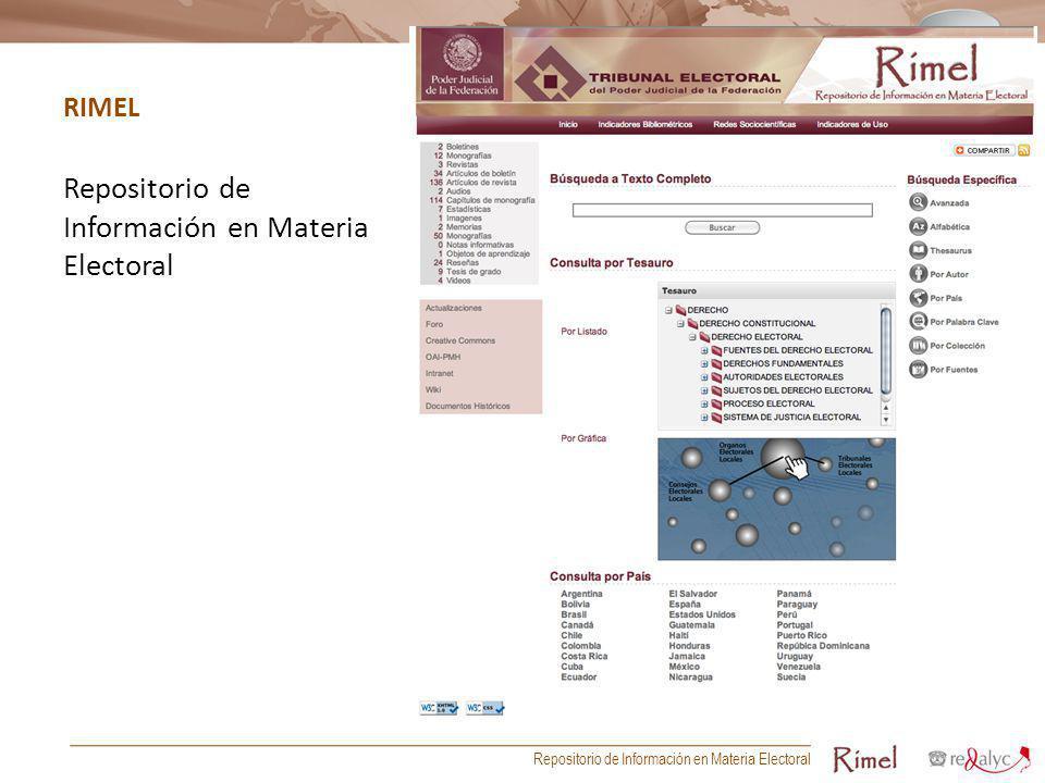RIMEL Repositorio de Información en Materia Electoral