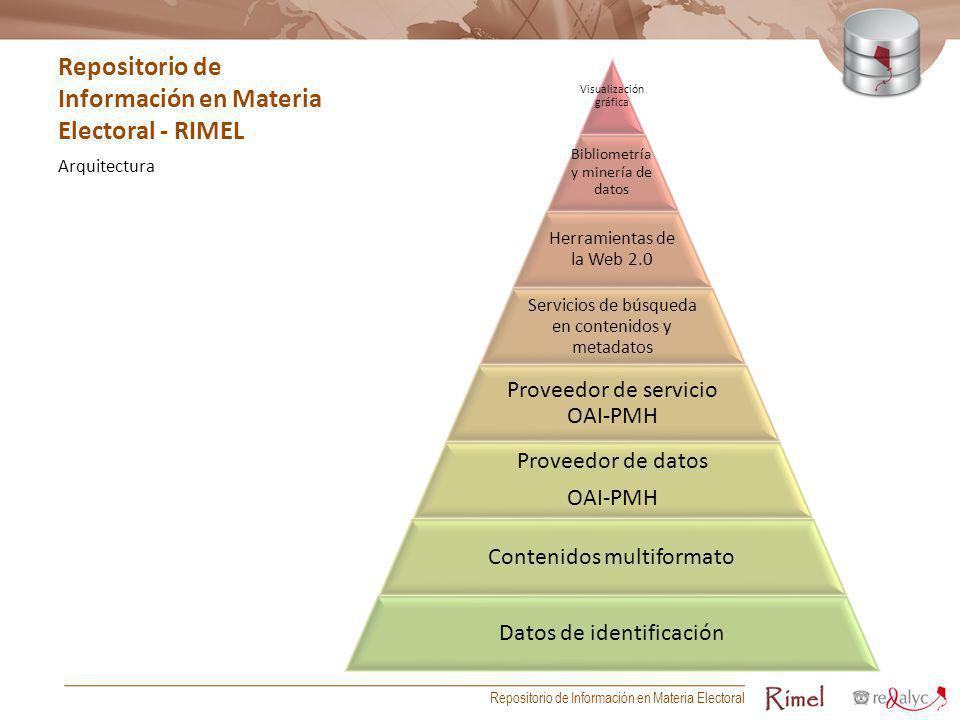 Repositorio de Información en Materia Electoral - RIMEL Visualización gráfica Bibliometría y minería de datos Herramientas de la Web 2.0 Servicios de