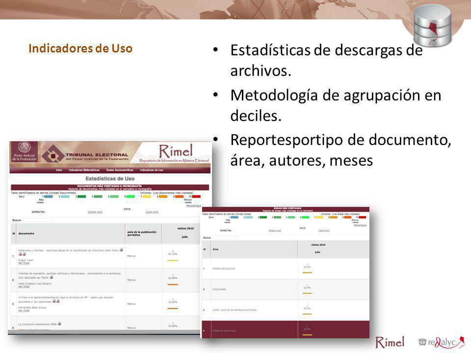 Indicadores de Uso Estadísticas de descargas de archivos. Metodología de agrupación en deciles. Reportesportipo de documento, área, autores, meses