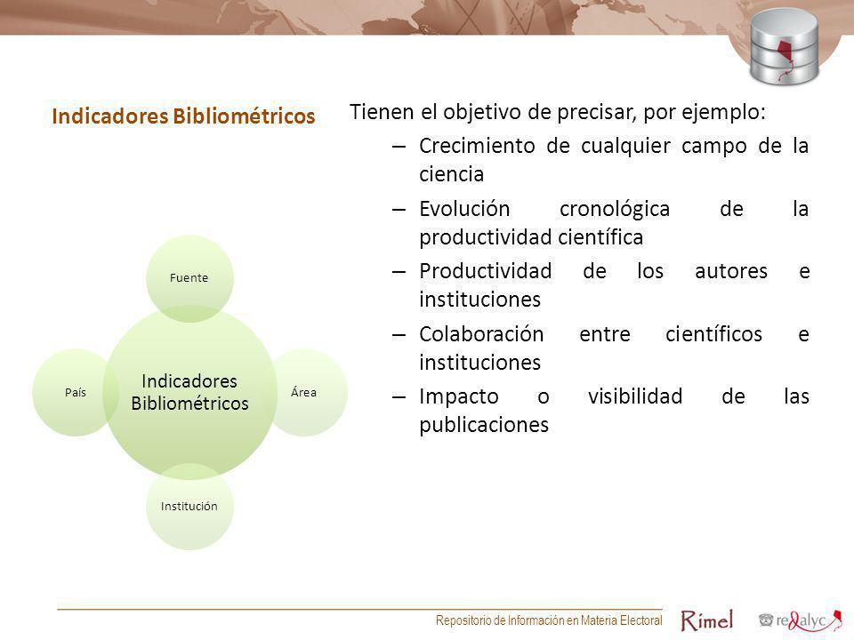 Indicadores Bibliométricos Tienen el objetivo de precisar, por ejemplo: – Crecimiento de cualquier campo de la ciencia – Evolución cronológica de la p