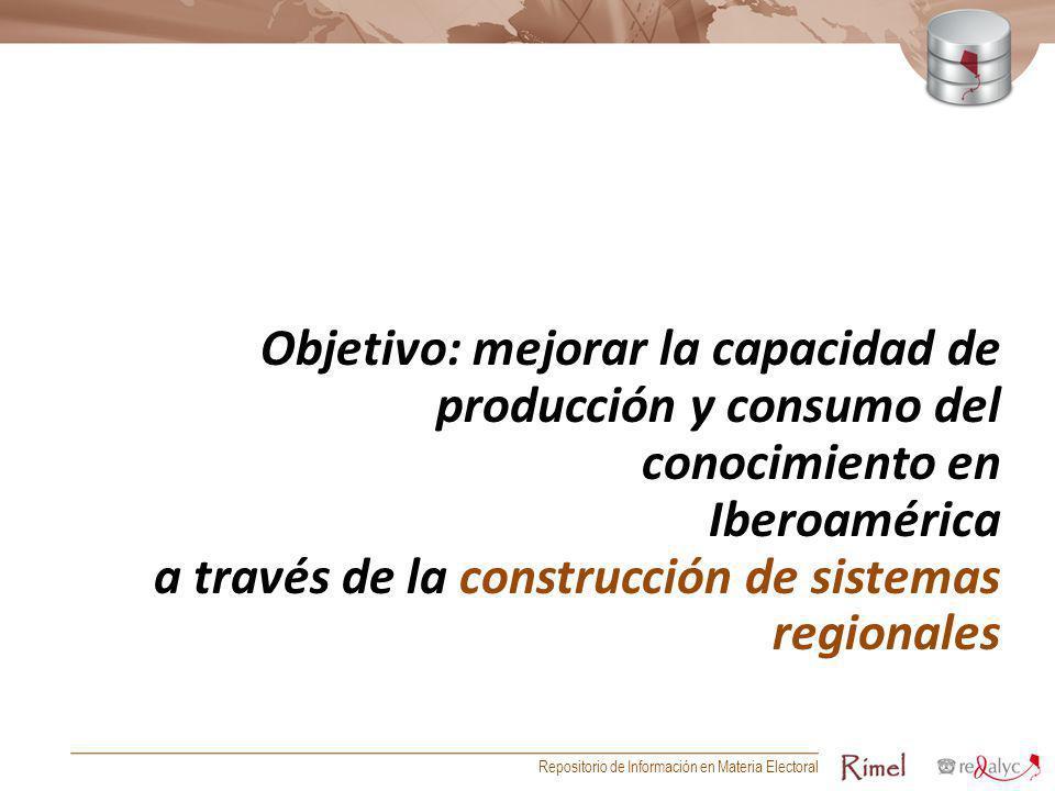 Objetivo: mejorar la capacidad de producción y consumo del conocimiento en Iberoamérica a través de la construcción de sistemas regionales Repositorio