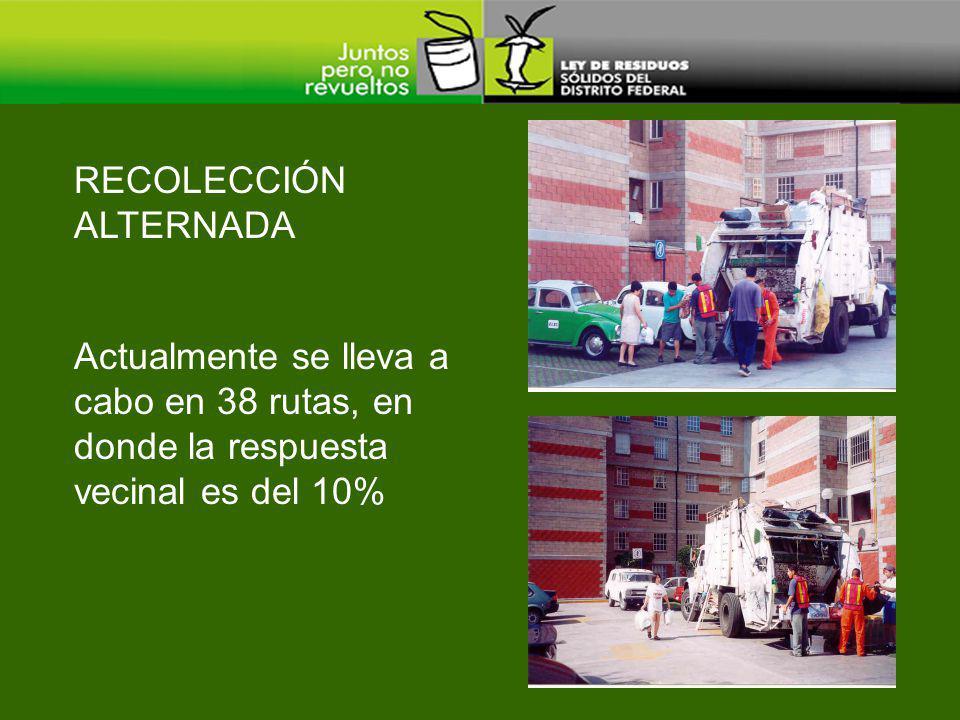 RECOLECCIÓN ALTERNADA Actualmente se lleva a cabo en 38 rutas, en donde la respuesta vecinal es del 10%