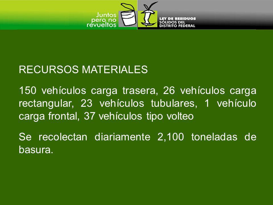 RECURSOS MATERIALES 150 vehículos carga trasera, 26 vehículos carga rectangular, 23 vehículos tubulares, 1 vehículo carga frontal, 37 vehículos tipo v