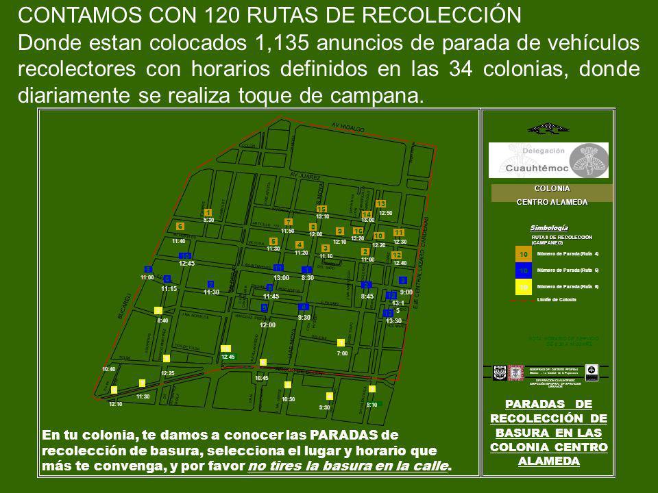 CONTAMOS CON 120 RUTAS DE RECOLECCIÓN Donde estan colocados 1,135 anuncios de parada de vehículos recolectores con horarios definidos en las 34 coloni