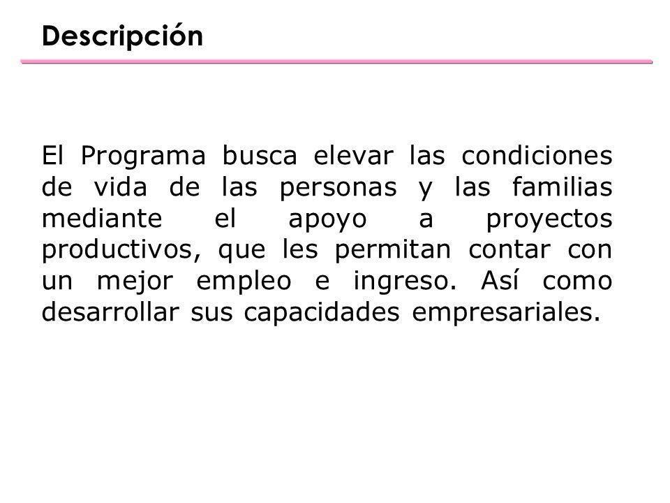 Características de los apoyos Red de Agencias de Desarrollo Local Hasta 1,500,000.00 pesos por Plan de Trabajo.