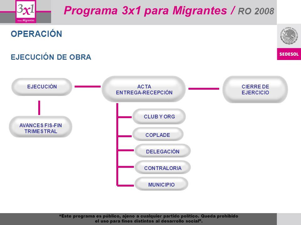 Programa 3x1 para Migrantes / RO 2008 OPERACIÓN Este programa es público, ajeno a cualquier partido político. Queda prohibido el uso para fines distin