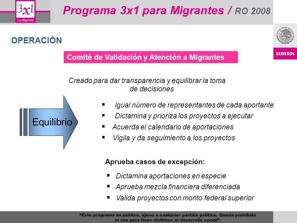 Programa 3x1 para Migrantes / RO 2008 OPERACIÓN Igual número de representantes de cada aportante Dictamina y prioriza los proyectos a ejecutar Acuerda