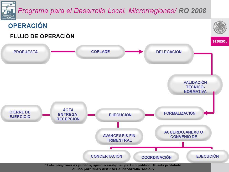 Subsecretaría de Desarrollo Social y Humano Unidad de Microrregiones Marzo 2008 REGLAS DE OPERACIÓN 2008