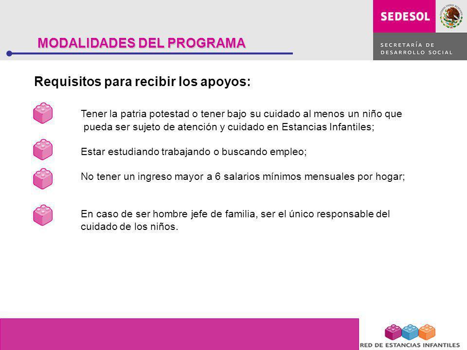 MODALIDADES DEL PROGRAMA Documentación que deberá entregar: Llenar una solicitud de apoyo (Anexo B: Formato de Solicitud de Apoyo a Madres Trabajadoras y Padres Solos) en las Delegaciones Federales de Sedesol, ante los promotores del Programa.