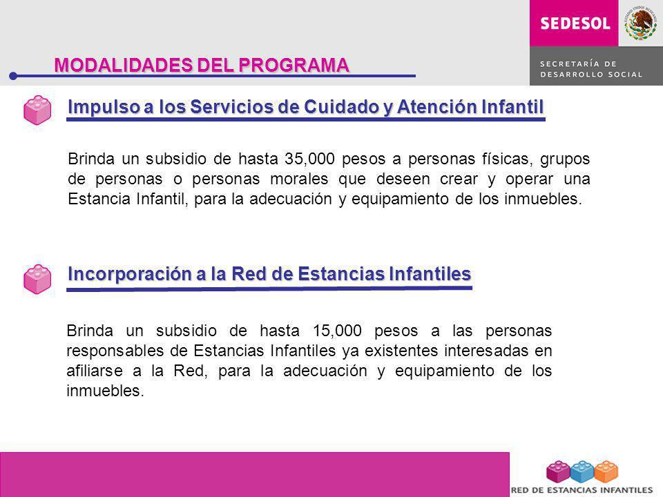 Impulso a los Servicios de Cuidado y Atención Infantil Brinda un subsidio de hasta 35,000 pesos a personas físicas, grupos de personas o personas mora
