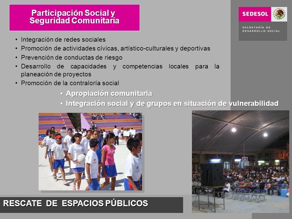 RESCATE DE ESPACIOS PÚBLICOS Participación Social y Seguridad Comunitaria Integración de redes sociales Promoción de actividades cívicas, artístico-cu