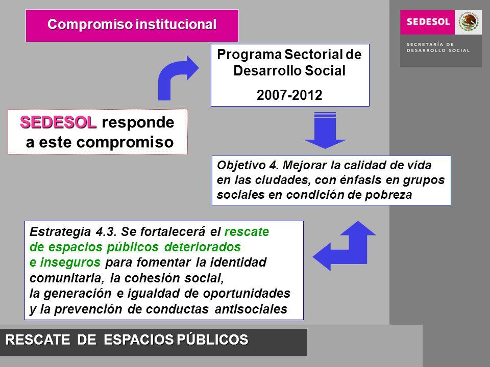RESCATE DE ESPACIOS PÚBLICOS SEDESOL responde a este compromiso a este compromiso Programa Sectorial de Desarrollo Social 2007-2012 Estrategia 4.3. Se
