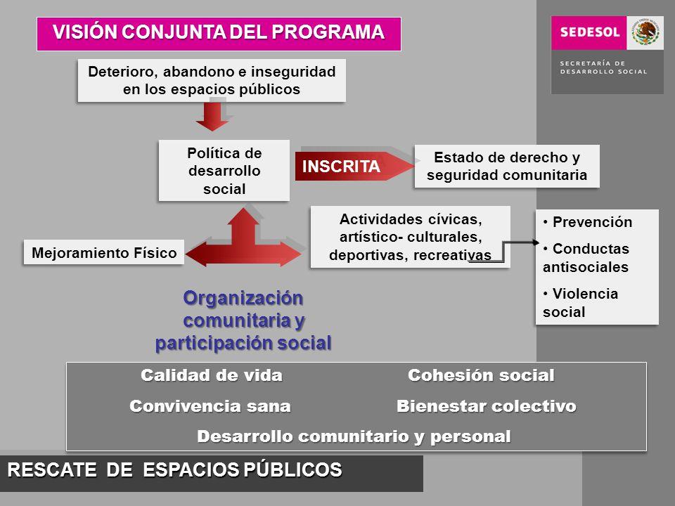 RESCATE DE ESPACIOS PÚBLICOS Fortalecer la seguridad ciudadana, así como prevenir la violencia familiar y social a través del rescate, conservación y aprovechamiento de los espacios públicos comunitarios, fomentando con ello la cohesión social y el sentido de pertenencia.