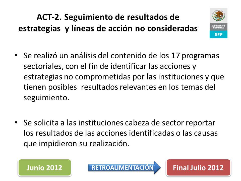 @ishcamargo ACT-2. Seguimiento de resultados de estrategias y líneas de acción no consideradas Se realizó un análisis del contenido de los 17 programa
