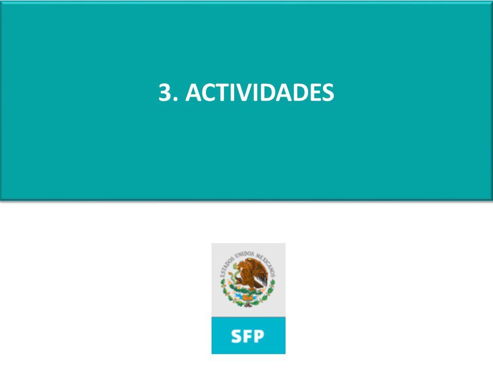 3. ACTIVIDADES