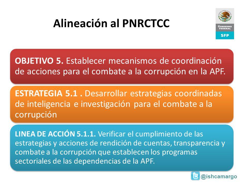 @ishcamargo Alineación al PNRCTCC OBJETIVO 5. Establecer mecanismos de coordinación de acciones para el combate a la corrupción en la APF. ESTRATEGIA