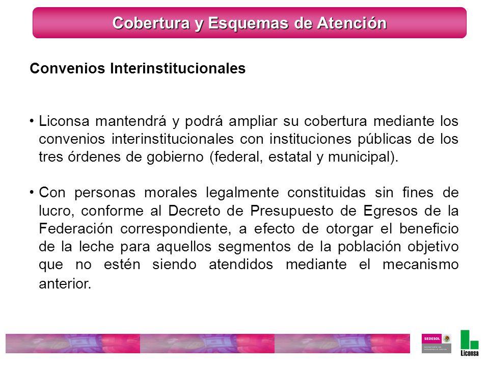 Convenios Interinstitucionales Cobertura y Esquemas de Atención Liconsa mantendrá y podrá ampliar su cobertura mediante los convenios interinstitucion