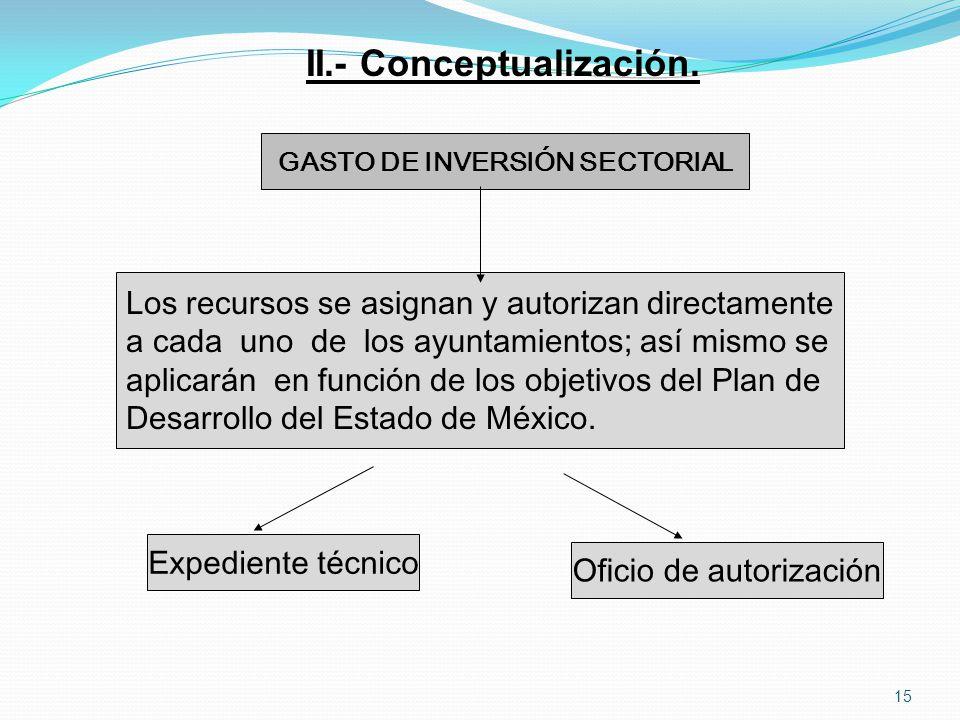 GASTO DE INVERSIÓN SECTORIAL Los recursos se asignan y autorizan directamente a cada uno de los ayuntamientos; así mismo se aplicarán en función de lo