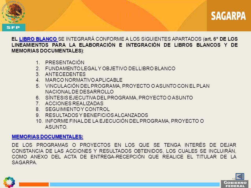 1.PRESENTACIÓN 2.FUNDAMENTO LEGAL Y OBJETIVO DEL LIBRO BLANCO 3.ANTECEDENTES 4.MARCO NORMATIVO APLICABLE 5.VINCULACIÓN DEL PROGRAMA, PROYECTO O ASUNTO