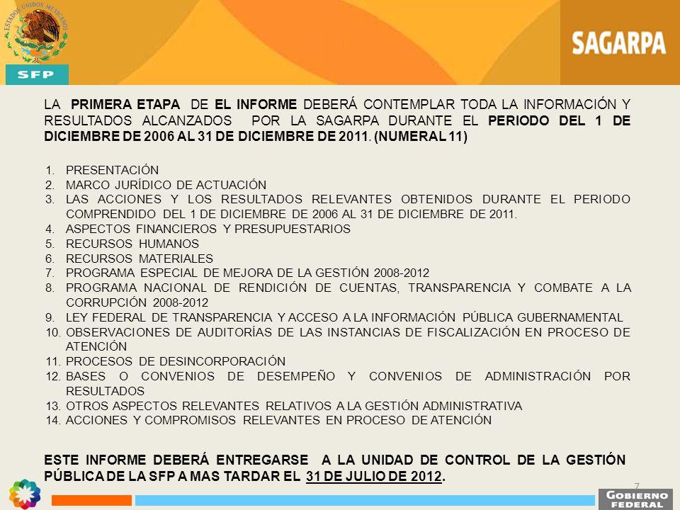 1.PRESENTACIÓN 2.FUNDAMENTO LEGAL Y OBJETIVO DEL LIBRO BLANCO 3.ANTECEDENTES 4.MARCO NORMATIVO APLICABLE 5.VINCULACIÓN DEL PROGRAMA, PROYECTO O ASUNTO CON EL PLAN NACIONAL DE DESARROLLO 6.SÍNTESIS EJECUTIVA DEL PROGRAMA, PROYECTO O ASUNTO 7.ACCIONES REALIZADAS 8.SEGUIMIENTO Y CONTROL 9.RESULTADOS Y BENEFICIOS ALCANZADOS 10.INFORME FINAL DE LA EJECUCIÓN DEL PROGRAMA, PROYECTO O ASUNTO.