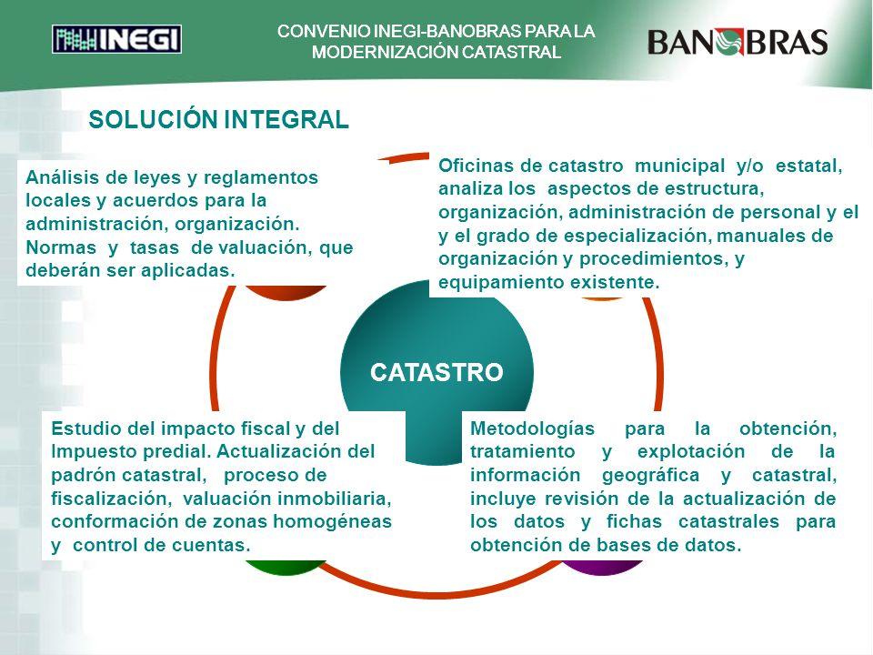CONVENIO INEGI-BANOBRAS PARA LA MODERNIZACIÓN CATASTRAL CONVENIO INEGI-BANOBRAS PARA LA MODERNIZACIÓN CATASTRAL SOLUCIÓN INTEGRAL CATASTRO Administrativa Técnico- Geográfica Hacendaria Jurídica Análisis de leyes y reglamentos locales y acuerdos para la administración, organización.