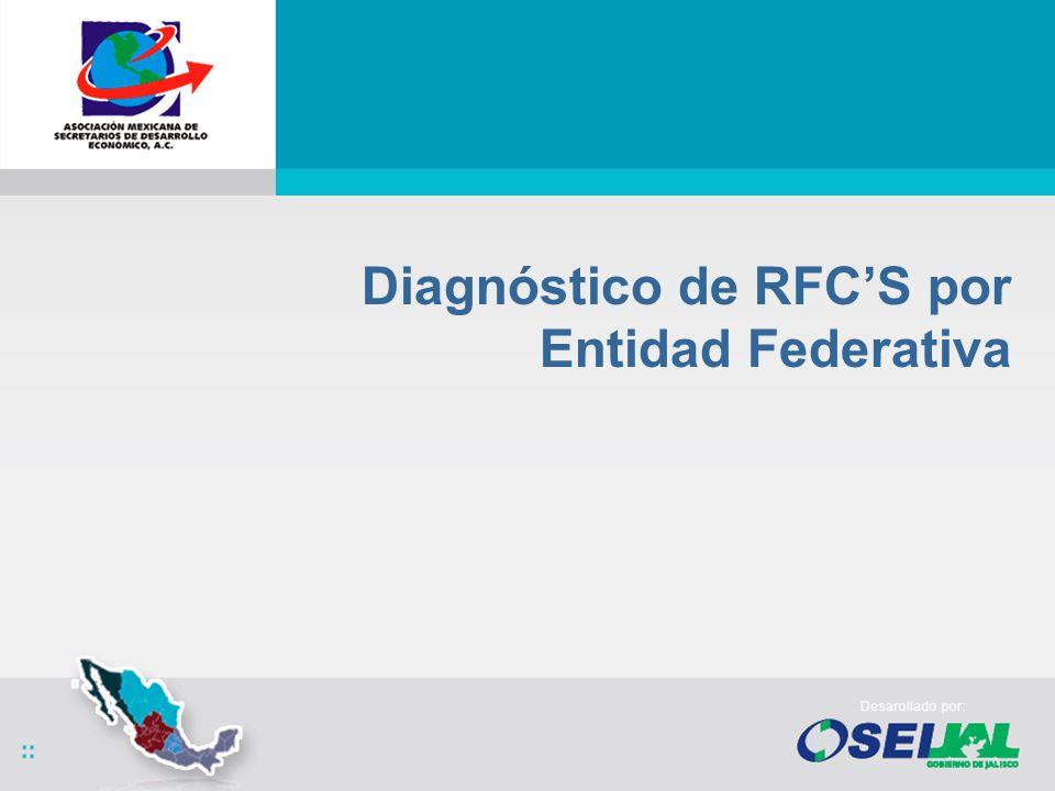 Diagnóstico de RFCS por Entidad Federativa