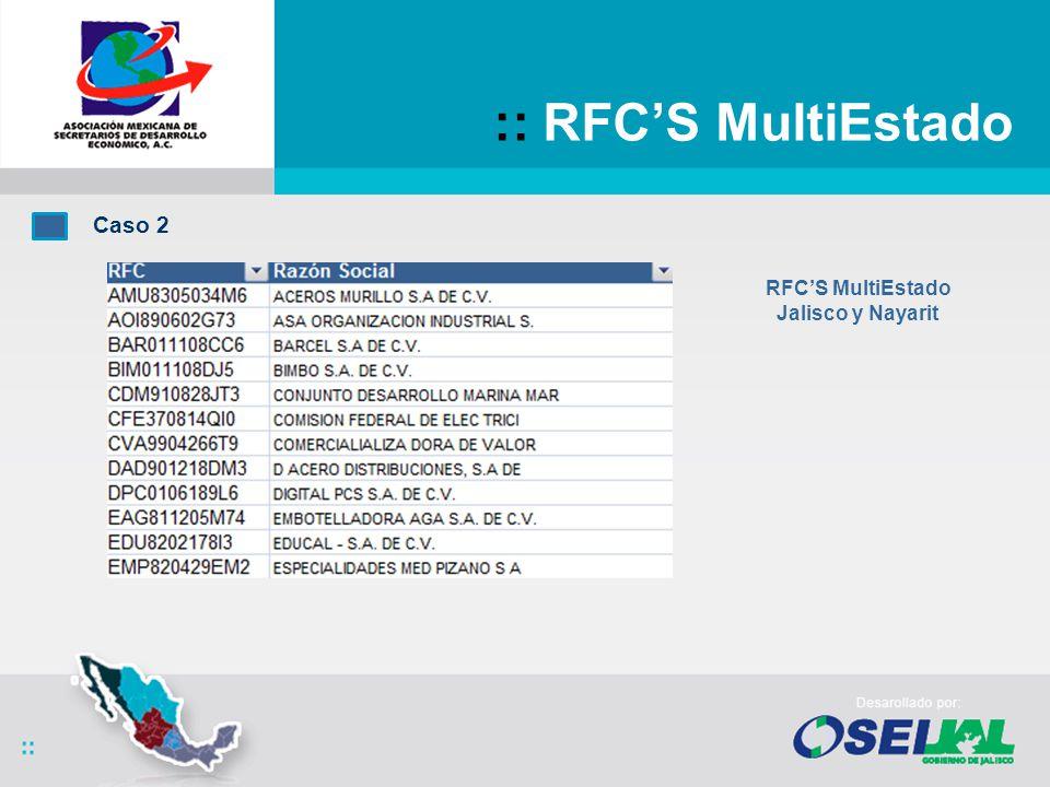 :: RFCS MultiEstado Caso 2 RFCS MultiEstado Jalisco y Nayarit
