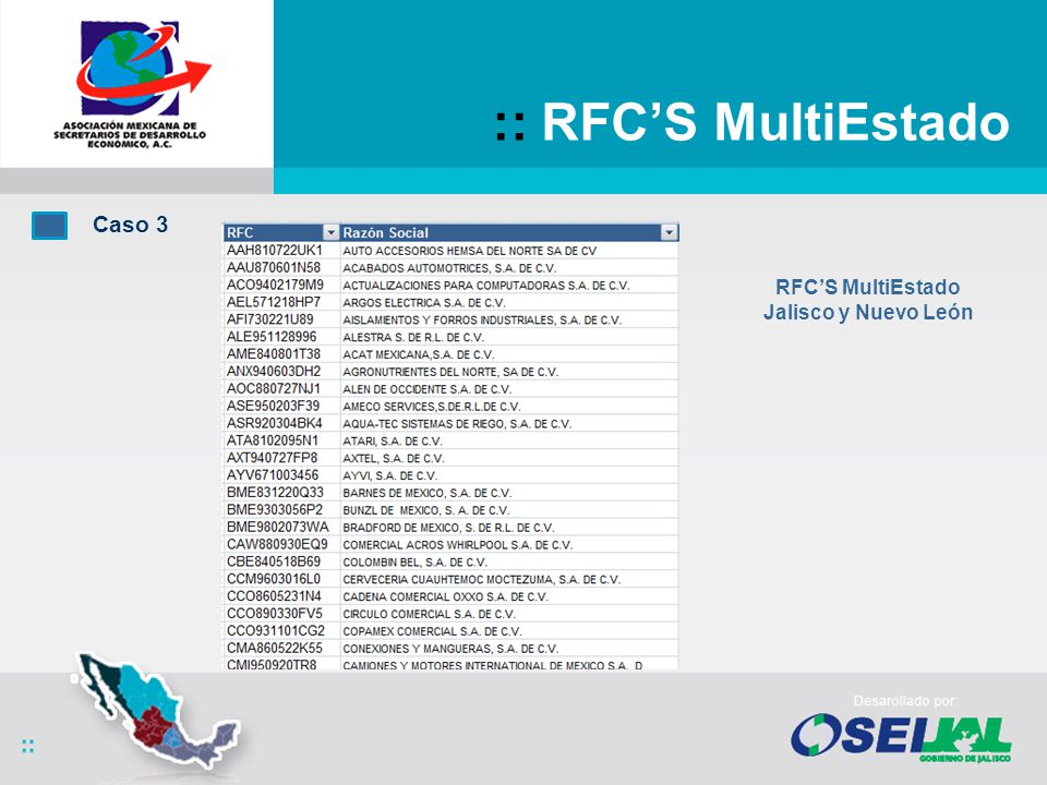 :: RFCS MultiEstado Caso 3 RFCS MultiEstado Jalisco y Nuevo León