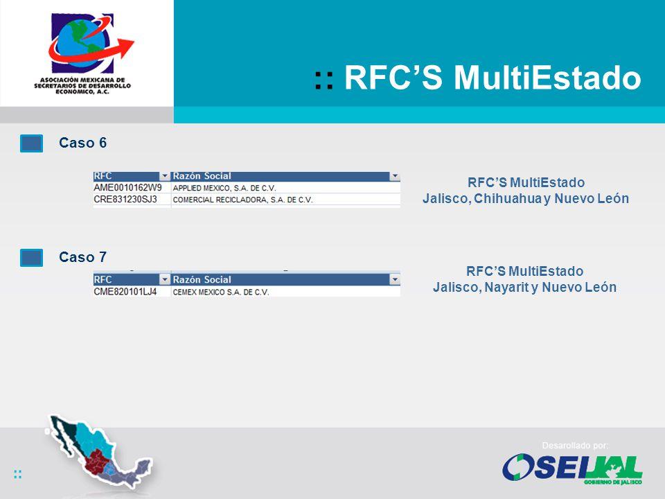 :: RFCS MultiEstado Caso 6 RFCS MultiEstado Jalisco, Chihuahua y Nuevo León RFCS MultiEstado Jalisco, Nayarit y Nuevo León Caso 7