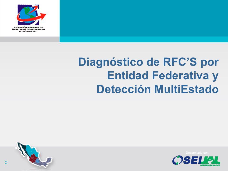 Diagnóstico de RFCS por Entidad Federativa y Detección MultiEstado