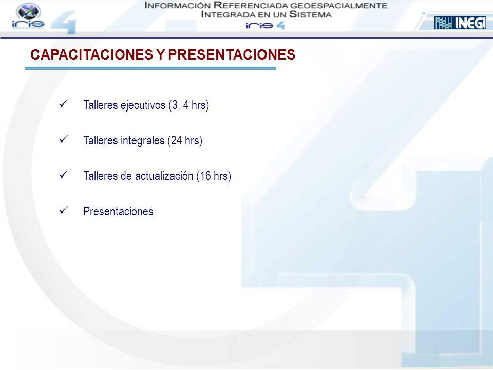 Talleres ejecutivos (3, 4 hrs) Talleres integrales (24 hrs) Talleres de actualización (16 hrs) Presentaciones CAPACITACIONES Y PRESENTACIONES