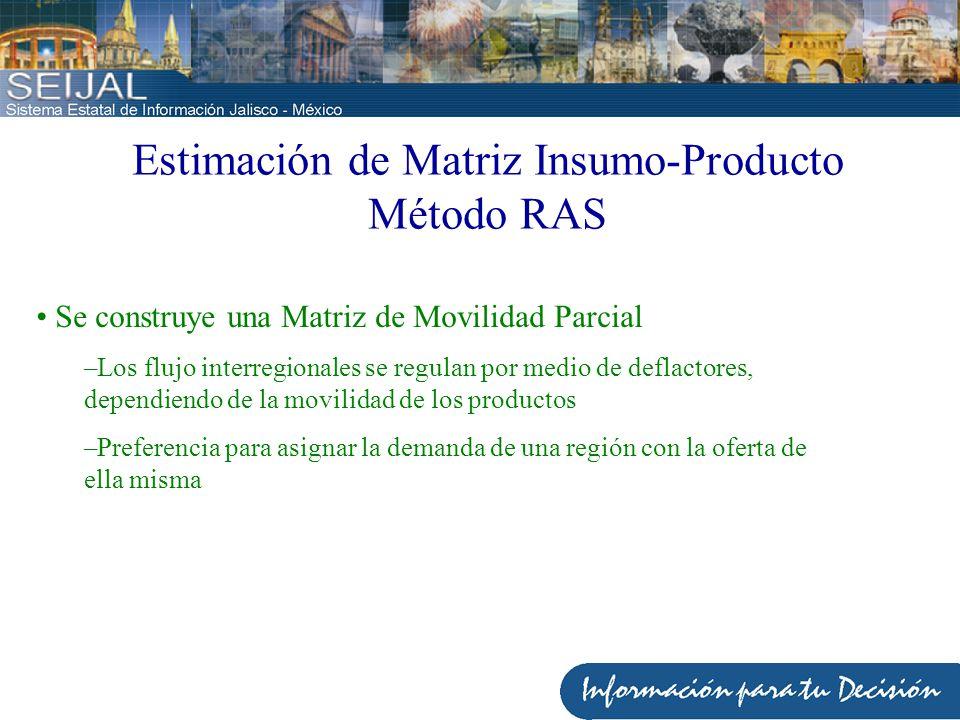 Estimación de Matriz Insumo-Producto Método RAS Se construye una Matriz de Movilidad Parcial –Los flujo interregionales se regulan por medio de deflac