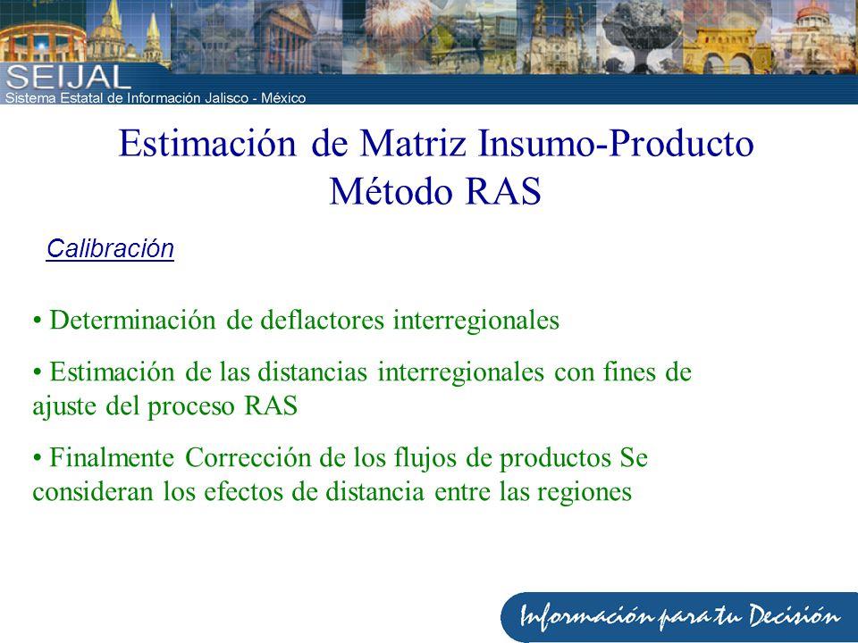 Estimación de Matriz Insumo-Producto Método RAS Determinación de deflactores interregionales Estimación de las distancias interregionales con fines de