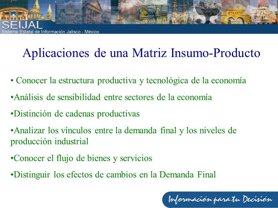 Aplicaciones de una Matriz Insumo-Producto Útil en la elaboración de políticas de empleo Determinación de requerimientos de insumos Modelos de precios Modelos dinámicos insumo-producto Modelos Regionales