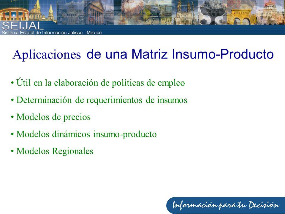 Aplicaciones de una Matriz Insumo-Producto Útil en la elaboración de políticas de empleo Determinación de requerimientos de insumos Modelos de precios