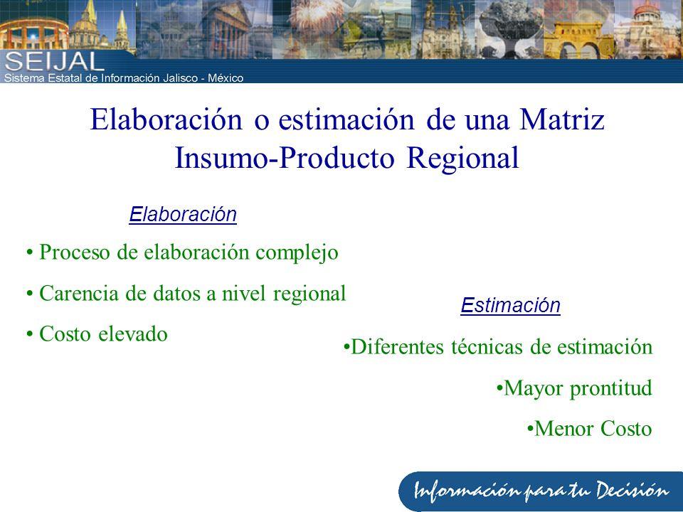 Elaboración o estimación de una Matriz Insumo-Producto Regional Proceso de elaboración complejo Carencia de datos a nivel regional Costo elevado Difer