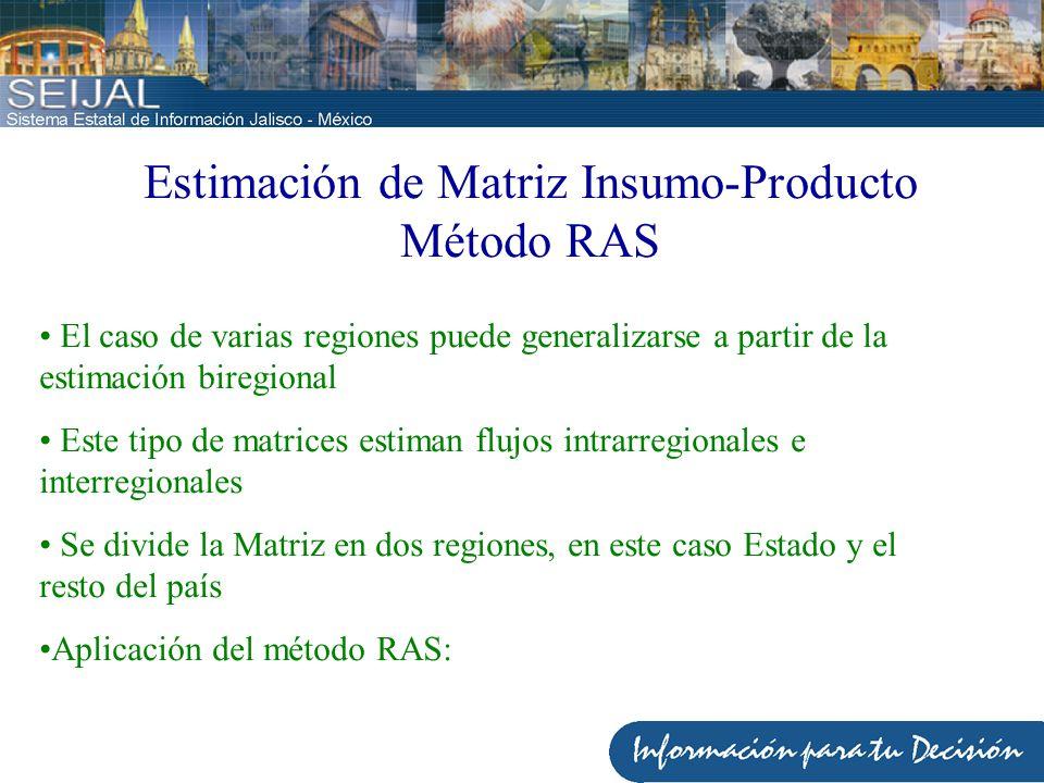 Estimación de Matriz Insumo-Producto Método RAS El caso de varias regiones puede generalizarse a partir de la estimación biregional Este tipo de matri