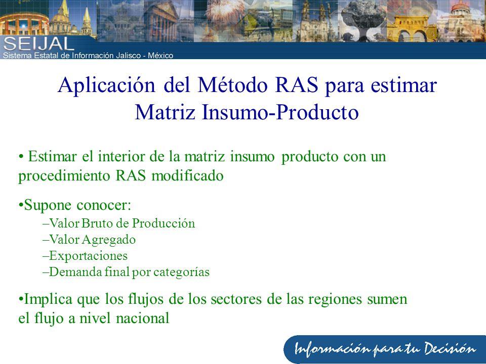Aplicación del Método RAS para estimar Matriz Insumo-Producto Estimar el interior de la matriz insumo producto con un procedimiento RAS modificado Sup