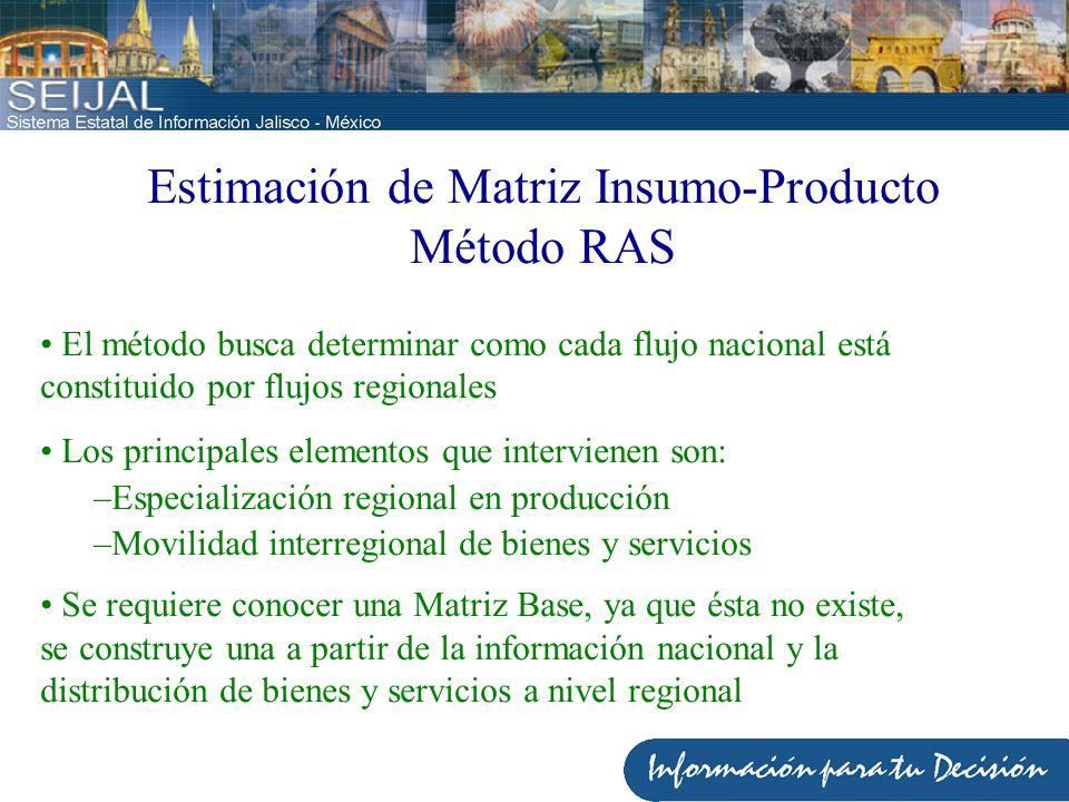 Estimación de Matriz Insumo-Producto Método RAS El método busca determinar como cada flujo nacional está constituido por flujos regionales Los princip