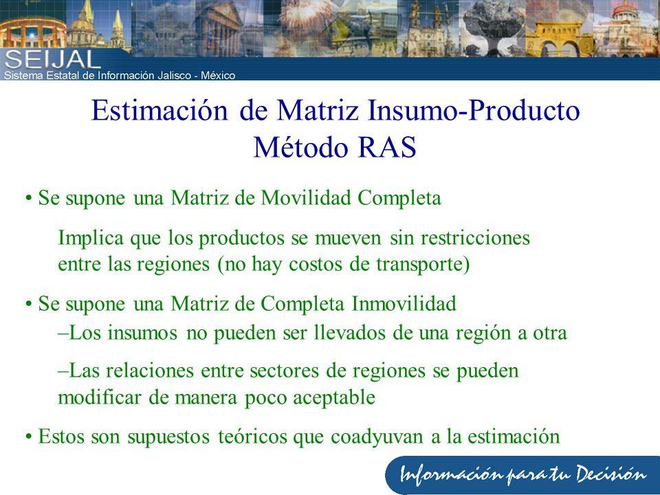 Estimación de Matriz Insumo-Producto Método RAS Se construye una Matriz de Movilidad Parcial –Los flujo interregionales se regulan por medio de deflactores, dependiendo de la movilidad de los productos –Preferencia para asignar la demanda de una región con la oferta de ella misma