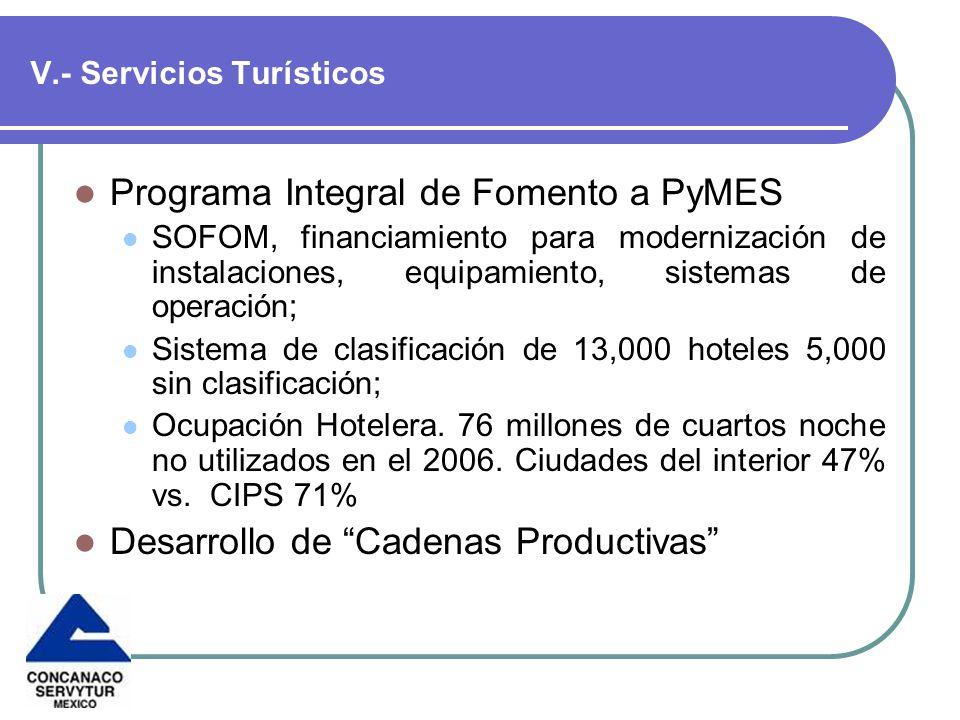 V.- Servicios Turísticos Programa Integral de Fomento a PyMES SOFOM, financiamiento para modernización de instalaciones, equipamiento, sistemas de operación; Sistema de clasificación de 13,000 hoteles 5,000 sin clasificación; Ocupación Hotelera.