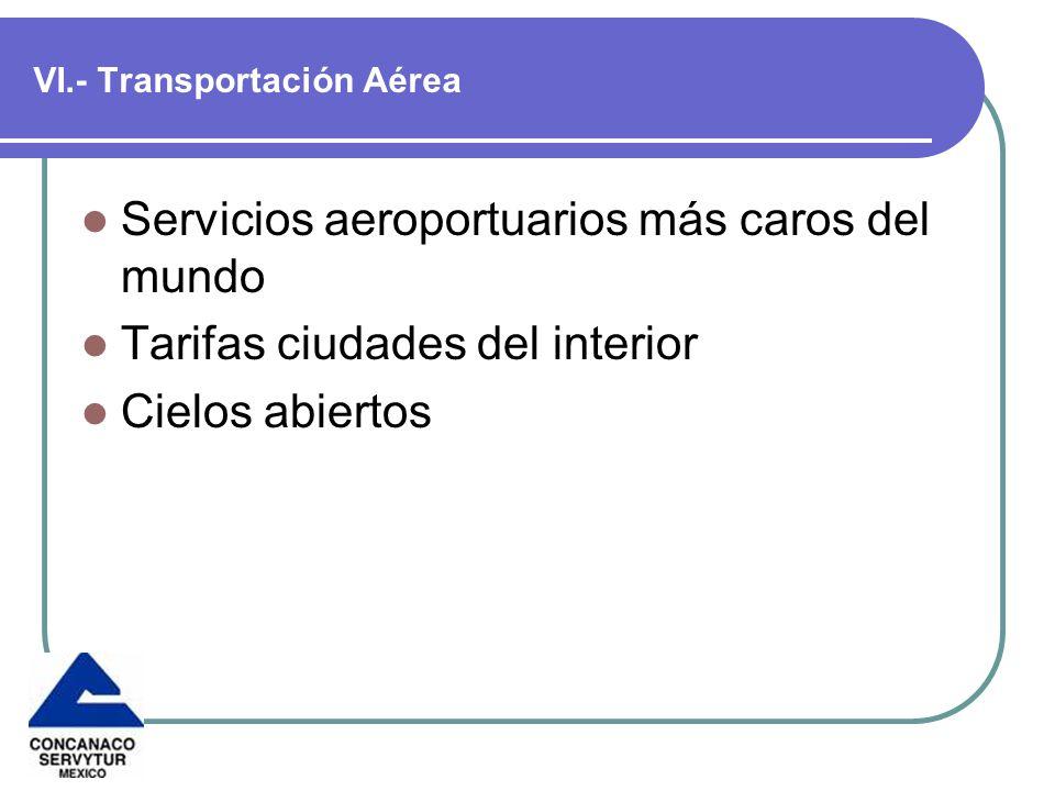VI.- Transportación Aérea Servicios aeroportuarios más caros del mundo Tarifas ciudades del interior Cielos abiertos
