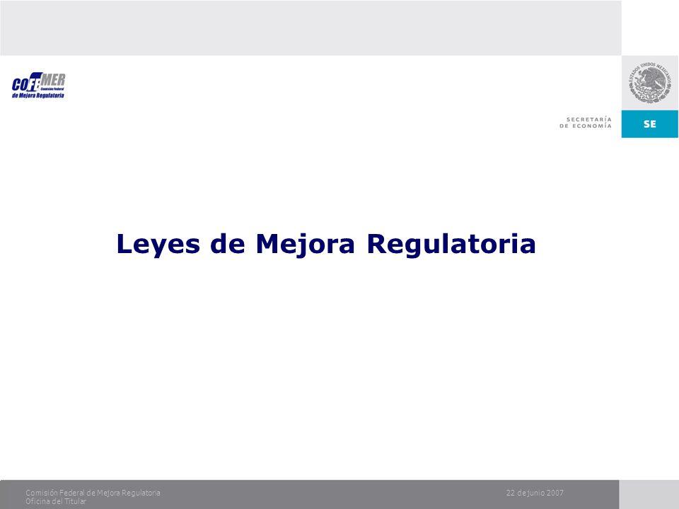 22 de junio 2007Comisión Federal de Mejora Regulatoria Oficina del Titular Leyes de Mejora Regulatoria Actualmente, la COFEMER tiene firmados 32 Convenios Marco en Materia de Mejora Regulatoria, con igual número de entidades federativas, y 23 de ellas han incorporado en su regulación referencias a la mejora regulatoria en diversos grados.