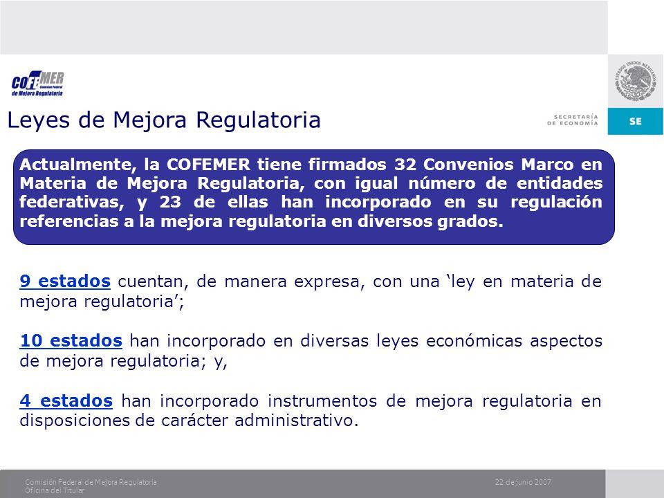22 de junio 2007Comisión Federal de Mejora Regulatoria Oficina del Titular Leyes de Mejora Regulatoria Actualmente, la COFEMER tiene firmados 32 Conve